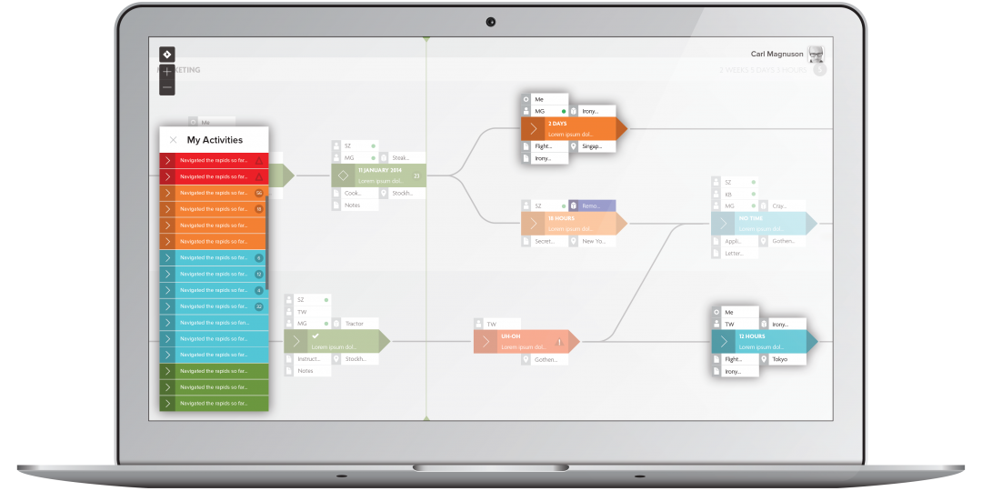 Collaborative Visual Planning Tool Dreamler